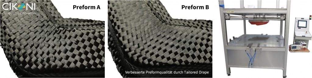 Abbildung 3: Preformvarianten am Beispiel einer L-Form und Preforming-Vorrichtung mit Einzellagenmaterialführung für mittlere Seriengrößen